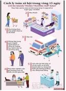 Năm điều cần thực hiện để phòng chống dịch bệnh SARS-CoV-2