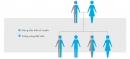 Tư vấn di truyền trong bệnh lý ung thư (Cancer genetic counseling)